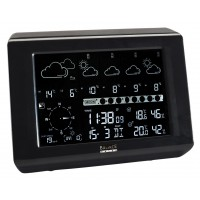 Balance internet weather station