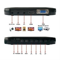 Alpexe Mini HD1080p H.264 MKV HDD HDMI lecteur multimédia Center USB OTG SD AV TV AVI RMVB RM HDDM3R