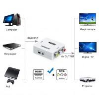 Alpexe Adaptateur HDMI vers RCA, Mini AV vers HDMI convertisseur vidéo Compatible avec 1080P pour PC Portable Xbox PS2 PS3 TV ST