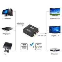 Alpexe Adaptateur HDMI vers 3RCA 1080P Convertisseur CVBS Vidéo Audio Adaptateur AV