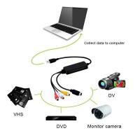 Alpexe Convertisseur audio/vidéo USB 2.0 numérise et édite la vidéo source analogique comprenant le magnétoscope VHS DVD