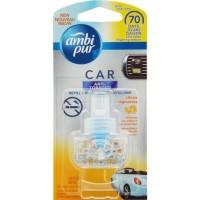 AMBI PUR Recharge diffuseur Parfum Antitabac