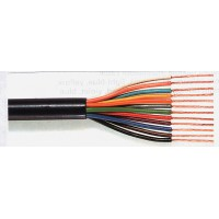 TASKER PLAITED FLEXIBLE MULTICOLOUR SHEATED CABLE