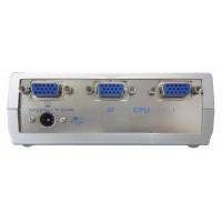 2 interrupteurs de port vidéo