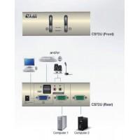 2 ports USB KVM + audio