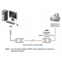 Extension USB 60 m