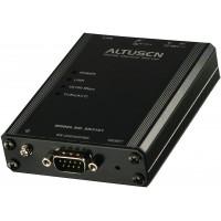 Convertisseur RS232 Sur IP