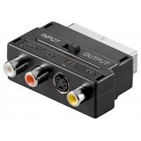 Adaptateur Scart vers audio-vidéo composite et S-Video IN/OUT Connecteur SCART (21 broches)